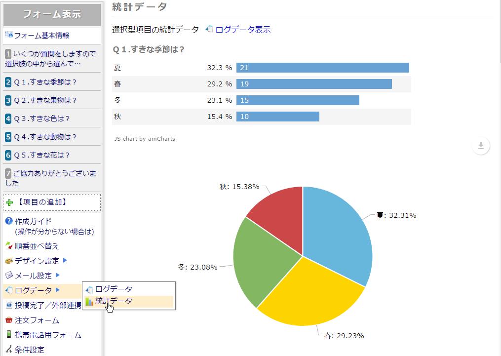 フォーム編集画面から確認できるグラフデータ